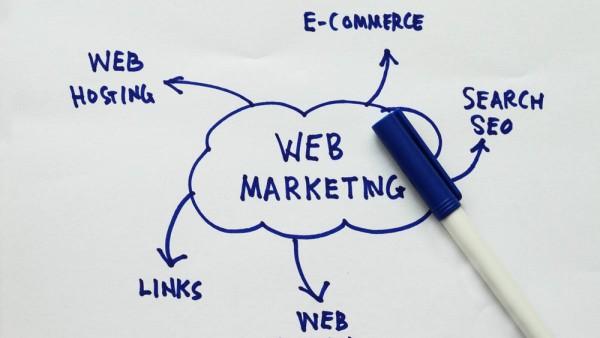 对于构建网站的基本过程你了解多少?