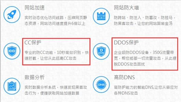 什么是CC攻击?如何防止网站被CC攻击?