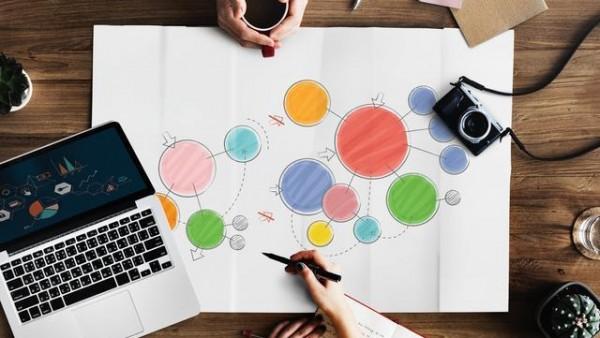 公司网站推广设计有哪些使用技巧