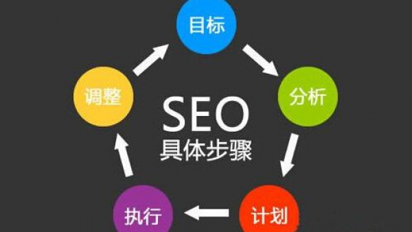 百度搜索引擎都有哪些优化技巧