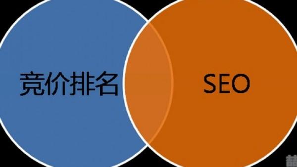 seo每天工作内容包括哪些呢