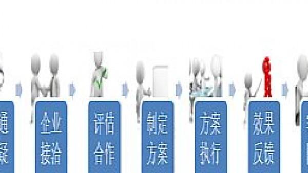 网站优化作为主对网站结构