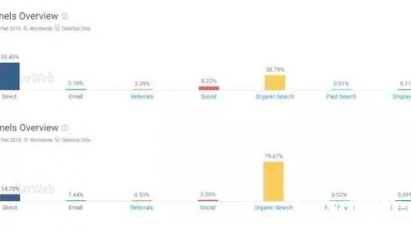 独立站推广实践   SEO关键词研究 如何找到潜在用户的搜索词