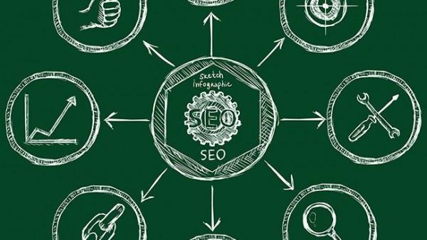 企业的网络公关与SEO需求将会爆发