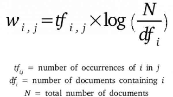 TF-IDF算法为什么对SEO很重要?
