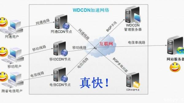 网站页面(前端)seo优化方法及建议