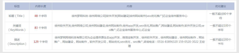 新站优化的几点建议,做seo优化的新手